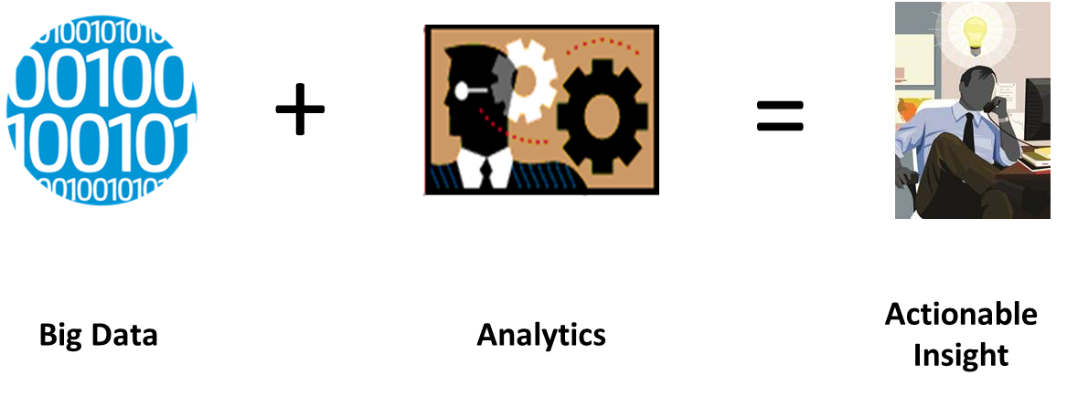 Big Data Analytics Insight.png