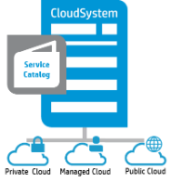 CloudSystem Icon Text.png