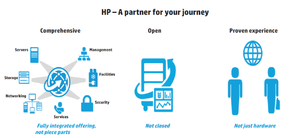HP Partnership.png