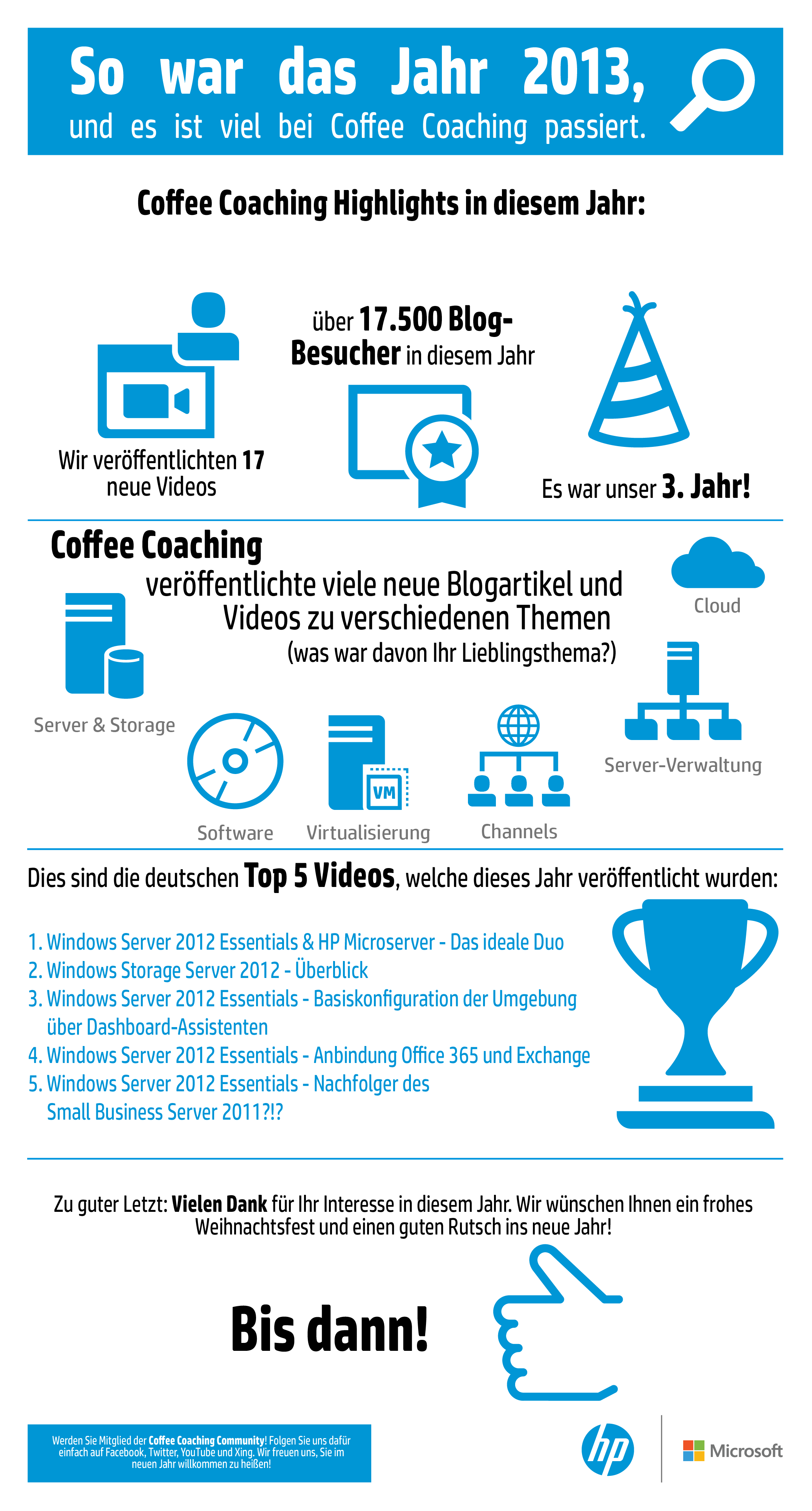 End of Year Infographic German.png