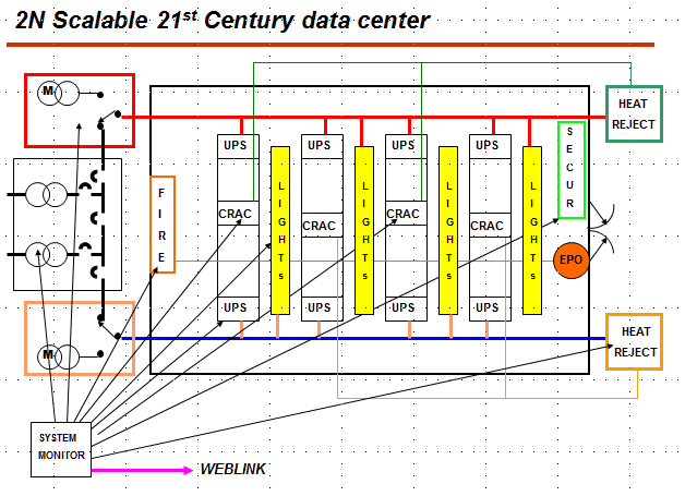 21st century data center.png
