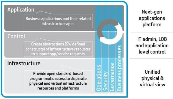 HP SDDC blog - picture.jpg