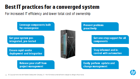 Converged Systems.png