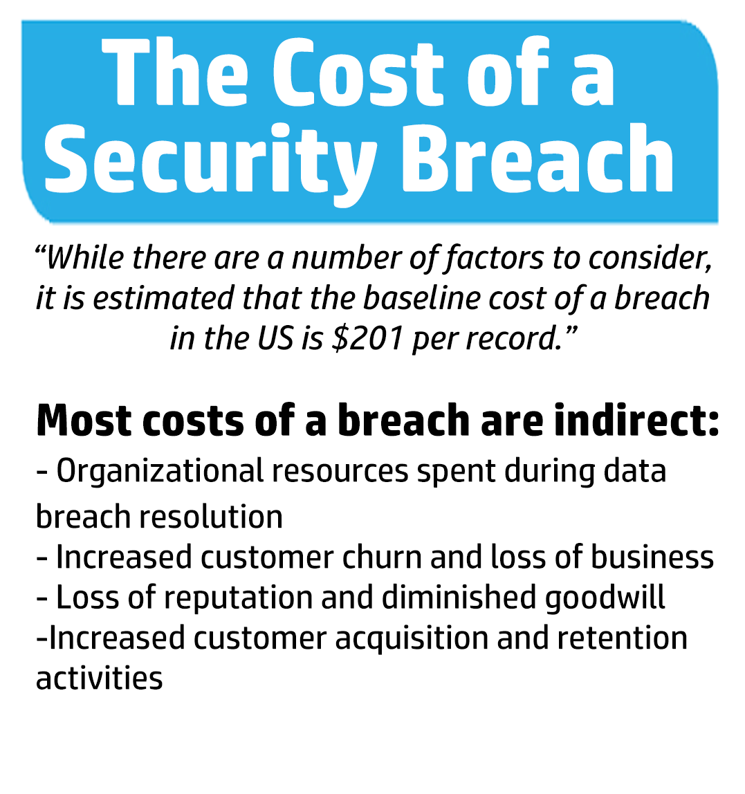 Cost-of-breach-graphic.png
