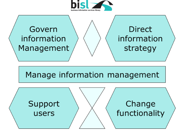 bisl graphic.png