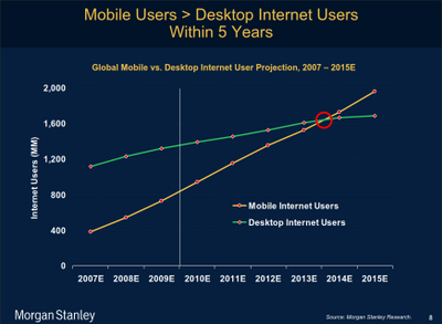 MobilePhone-Trends.png