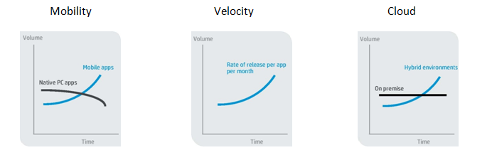 velocity mobiility.png