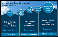 how virtualized is the market.png