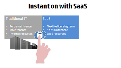 Instant on with SaaS.png