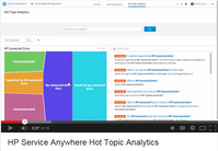 Service Anywhere hot topic analytics.PNG