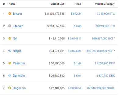 altcoin20140714.png