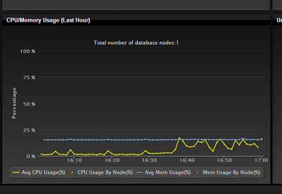 Sitescope dashboard 2.png