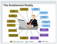 The enablement reality.png