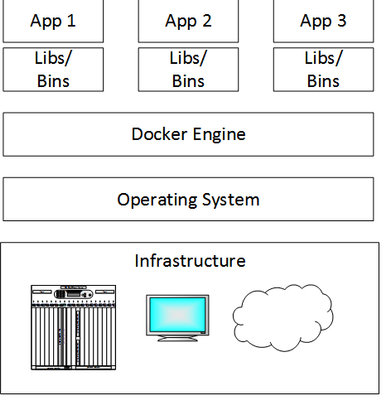 Docker diagram.png