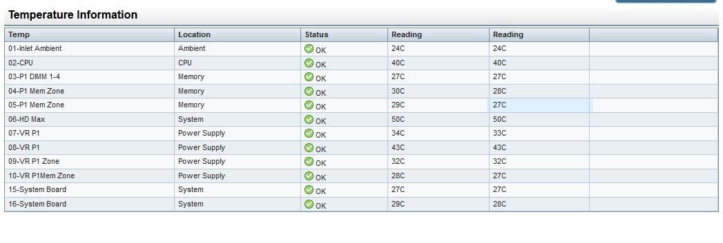 Ml110 G7 Fan speed  - Hewlett Packard Enterprise Community