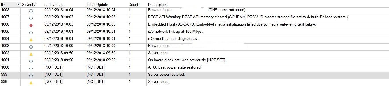 SD-CARD - Embedded media initialization failed - Hewlett