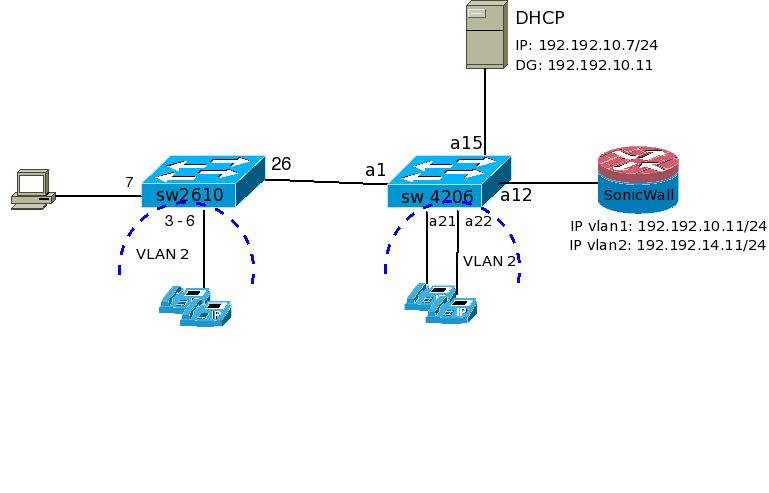 VLAN's and IP Helper - Hewlett Packard Enterprise Community