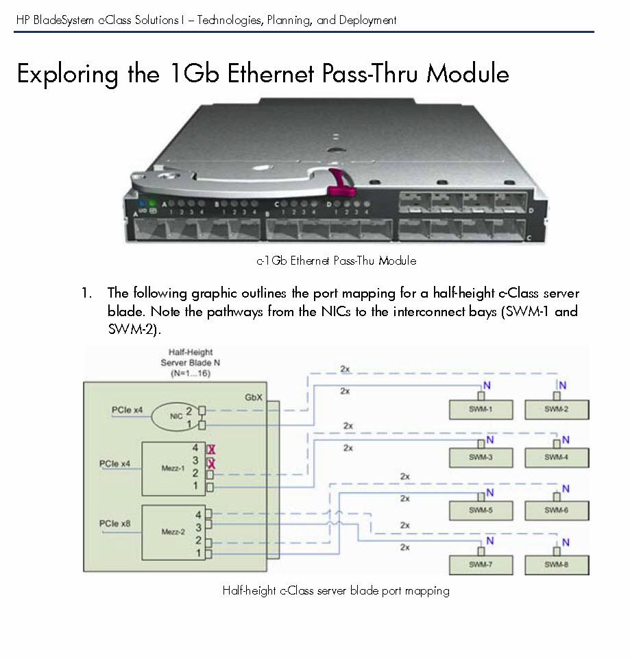 C-3000 Pass-Thru Port Mappings (Fault Tolerant ) - Hewlett