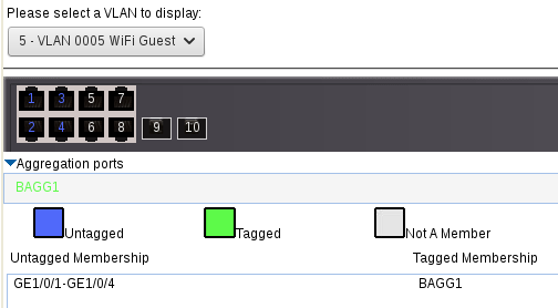 Solved: Trunking (LAG) two HPE 1920-48G: Best practices wi