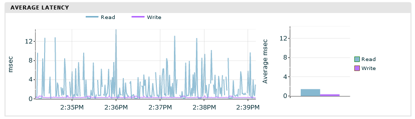 nimble latency.PNG.png