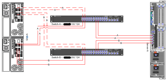 Solved  Nimble Network - 2 Isolated Switches