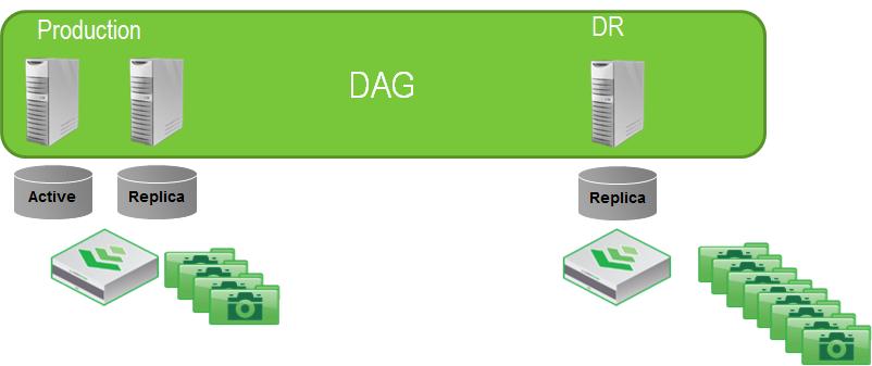DAG.png
