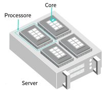 Server with processor and core highlighted.jpg