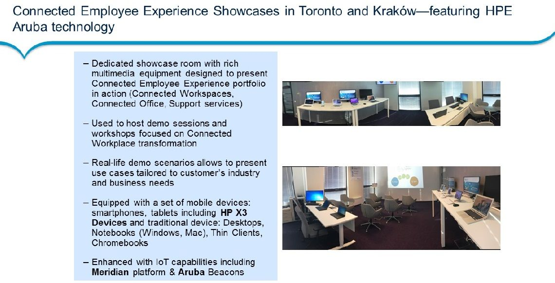 Connexted Employee Experience Showcase.jpg