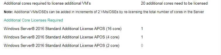 In today's example, the calculator tells us that to license all of the VMs (4 total), 20 additional cores will need to be licensed. The calculator recommends we license these additional cores with one 16 core Windows Server 2016 Standard Additional License APOS and one 4 core Windows Server 2016 Standard Additional License APOS.