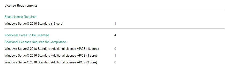 In questo esempio, il calcolatore ci dice che abbiamo bisogno di una licenza base di Windows Server 2016 Standard (che copre 16 core) e avremo bisogno anche di ulteriori licenze per coprire altri 4 core. Il calcolatore consiglia di acquistare una licenza aggiuntiva APOS da 4 core per Windows Server 2016 Standard.