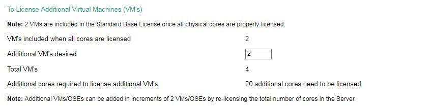 In questo esempio, abbiamo bisogno di una licenza per un totale di 4 macchine virtuali. Poiché le licenze per 2 macchine virtuali sono incluse nella licenza Standard Base (una volta che tutti i core fisici sono concessi in licenza), è necessario richiedere licenze per 2 macchine virtuali aggiuntive.