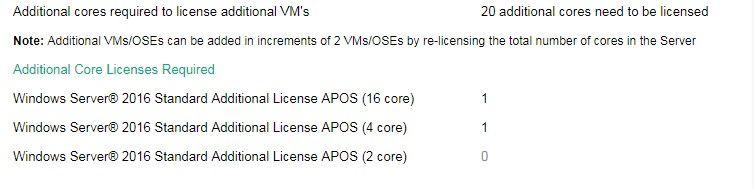 In questo esempio, il calcolatore ci dice che per licenziare tutte le macchine virtuali (4 totali) è necessario licenziare 20 core in più. Il calcolatore suggerisce di licenziare questi core aggiuntivi con una licenza APOS Windows Server 2016 Standard Additional da 16 core e una licenza APOS Windows Server 2016 Standard Additional da 4 core.