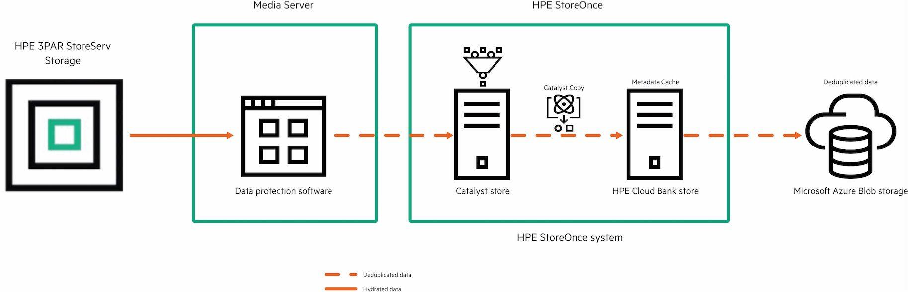 Cloud Bank Storage and Azure.jpg