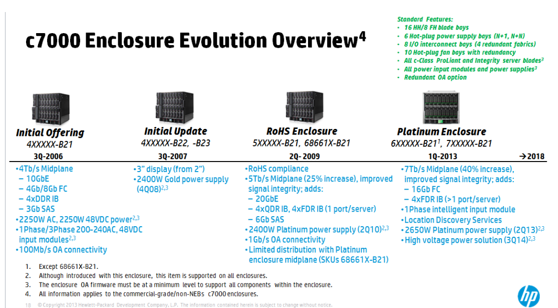 difference between C7000s.PNG