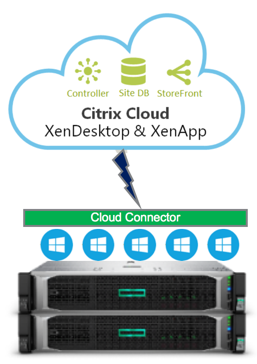 citrix and Simplivity announce.png