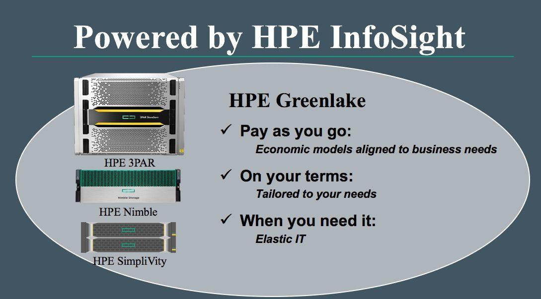 HPE InfoSight_Greenlake.jpg
