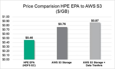 Price_compare_graph.png