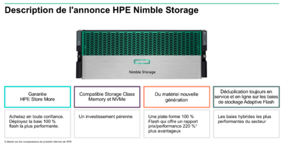Annonce-HPE-Nimble-Storage.png