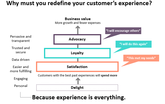 jordan customer experience blog2.png