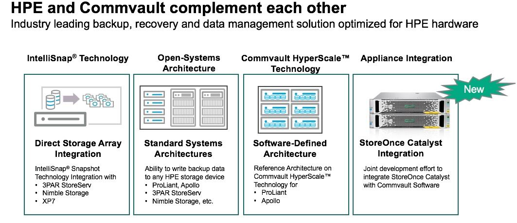 HPE and Commvault complement each other_revise.jpg