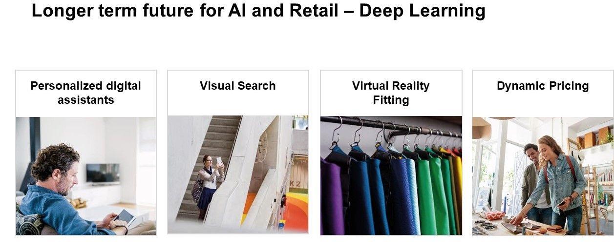 HPE NVIDIA AI Primer - Retail - Final 2.jpg