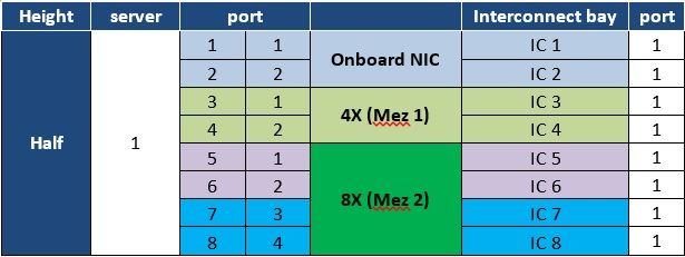 Port Mapping.jpg
