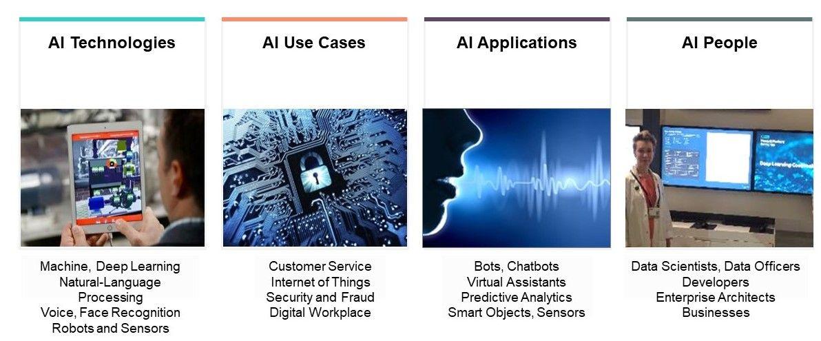 HPE Artificial Intelligence Transformation Workshop.jpg