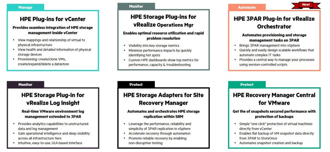 HPE Storage plugins for vRealize