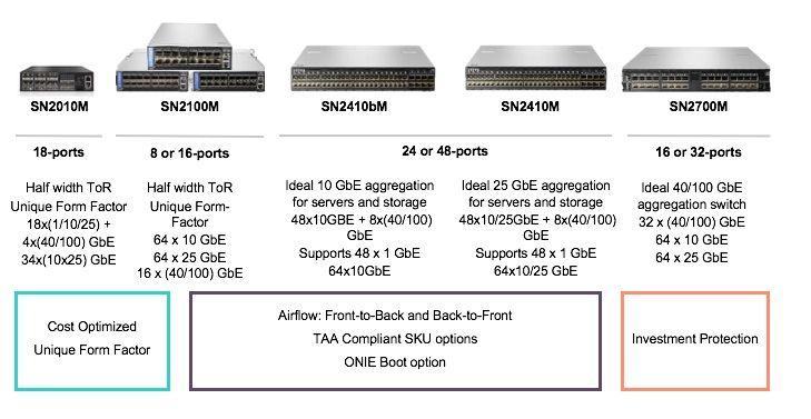 HPE StoreFabric M-series Switches.jpg