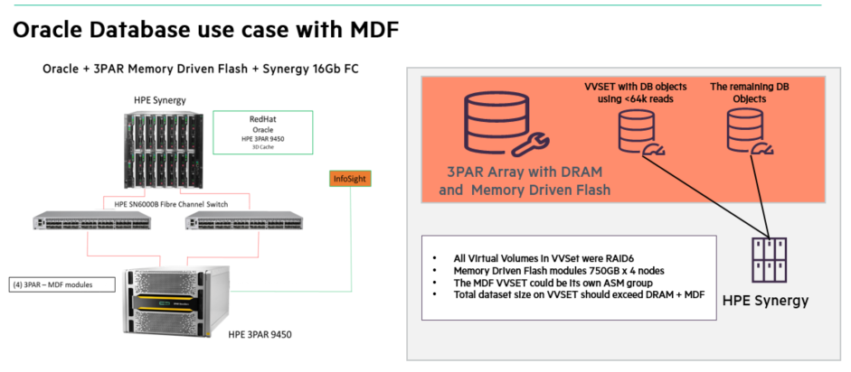 Figure 2 - Oracle MDF use case