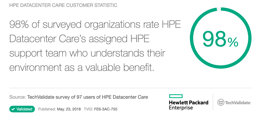 HPE Datacenter Care statistic.png