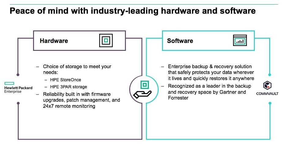 HPE Commvault-data protection 3.jpg