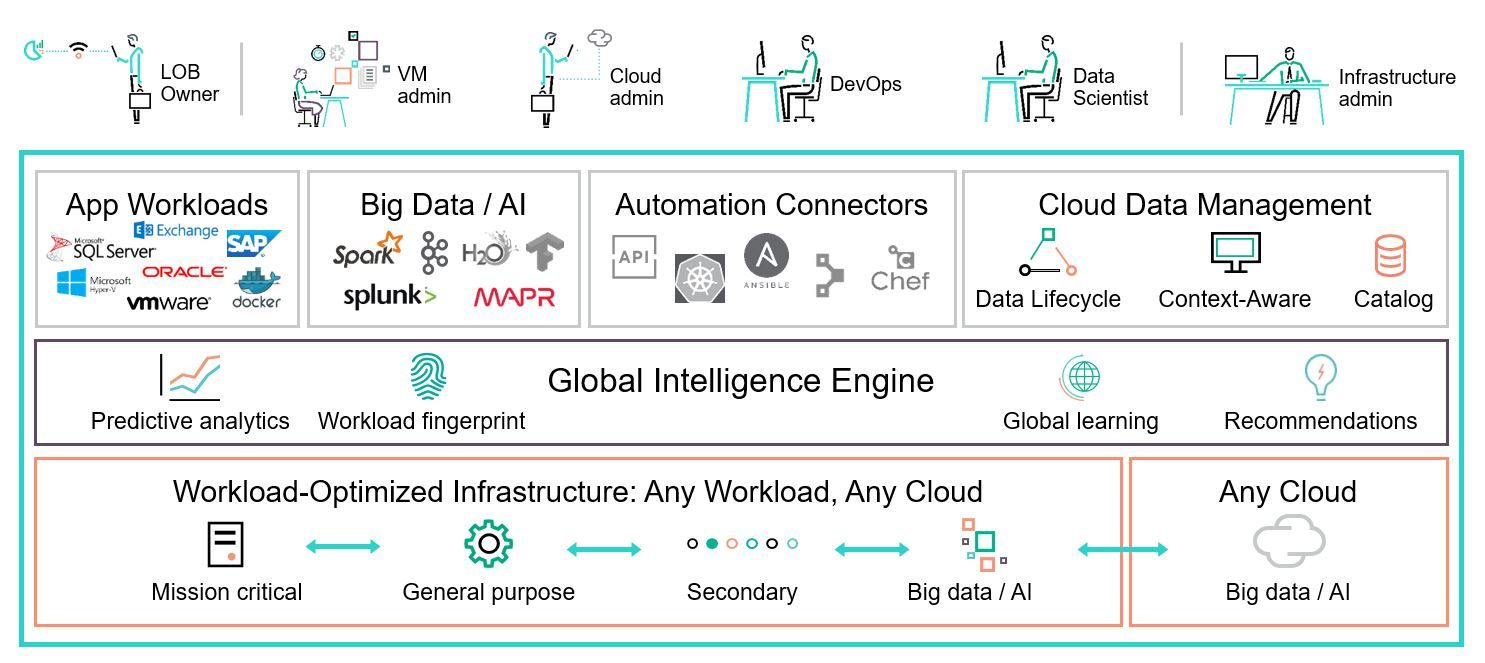 Intelligent_Data_Platform.JPG