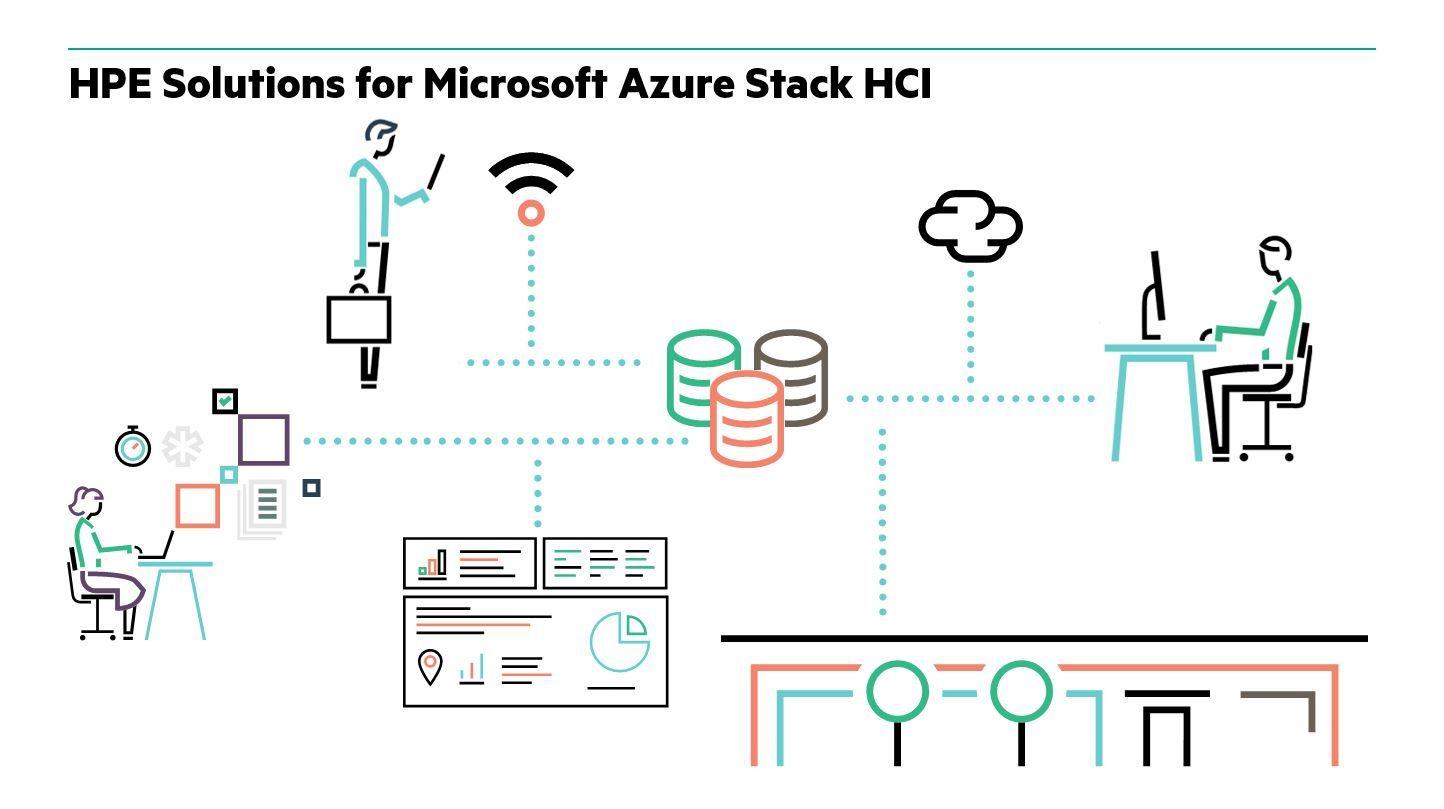 HPE Solutions for Microsoft Azure Stack HCI.JPG